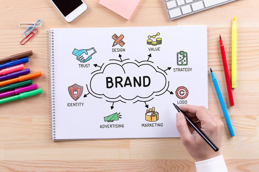La importancia de un buen branding